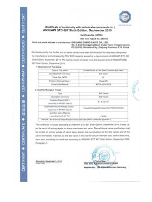 All the Fire safe test certificates of Onero Valve_10
